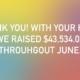 thank-you-blog